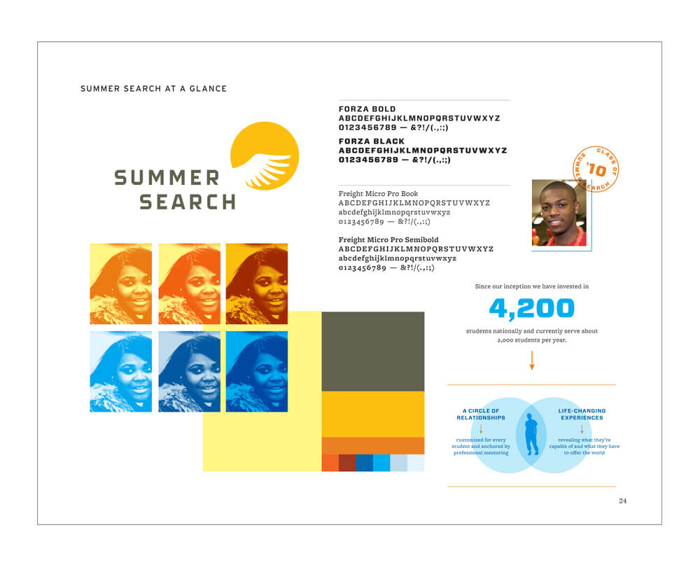 Summer Search logo, color palettes, fonts, and orange and blue photos