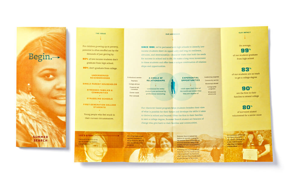 2 yellow print pieces with orange monotone student images and blue circle infographics